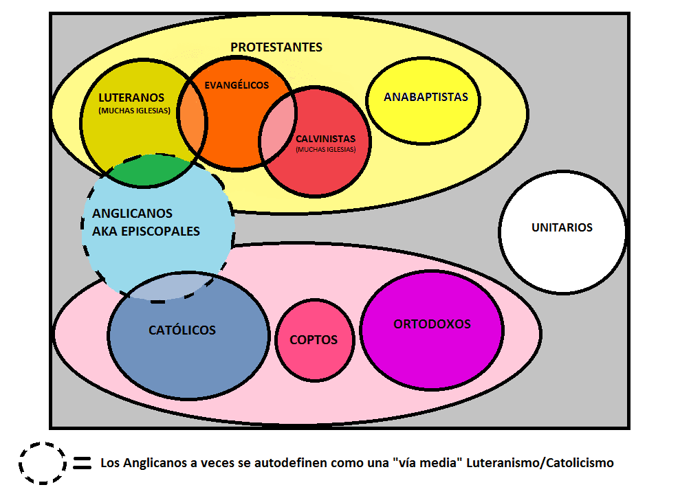 Diagrama color