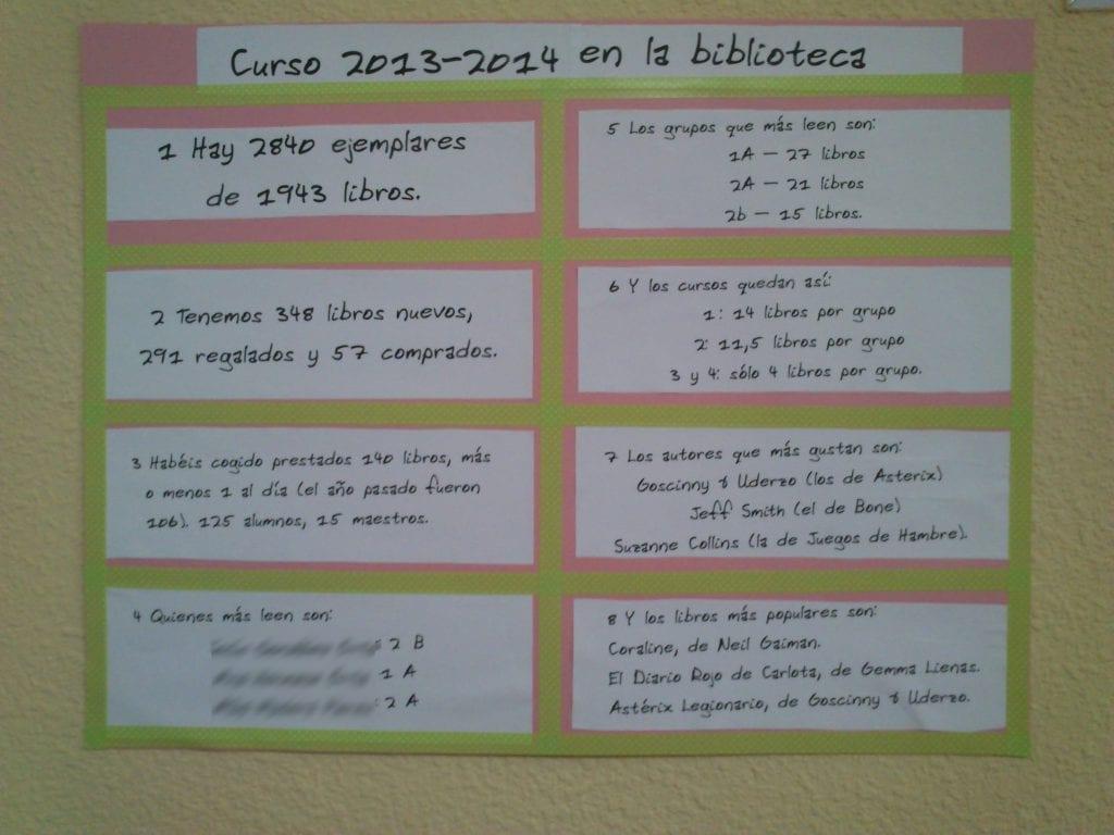 Poster Memoria Biblioteca 2014_2